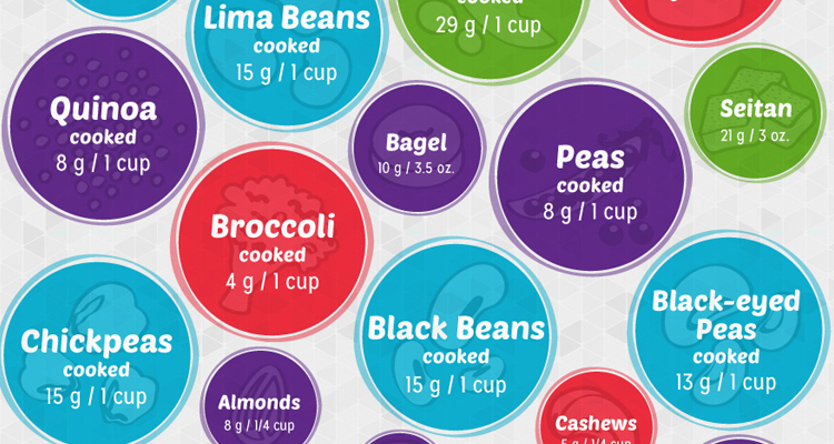 FI-Plant-based-Protein-Chart
